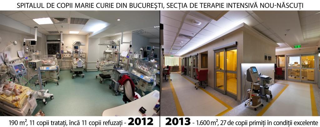 Sectia terapie intensiva Marie Curie - inainte si dupa 2